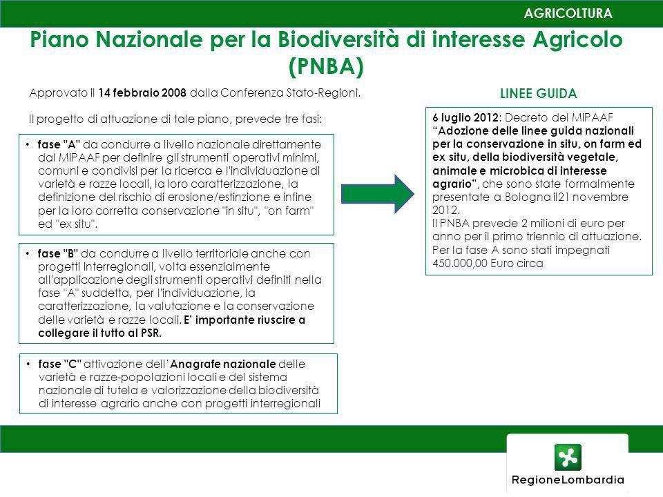 Piano Nazionale per la Biodiversità di interesse Agricolo (PNBA) fase