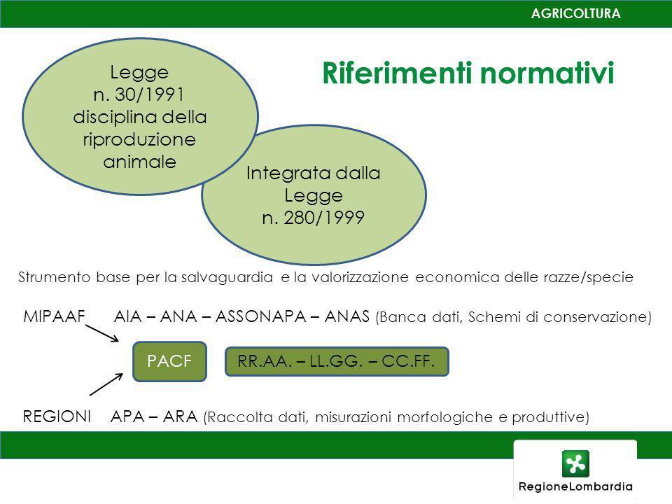 Integrata dalla Legge n. 280/1999 Riferimenti normativi Legge n. 30/1991 disciplina della riproduzione animale Strumento base per la salvaguardia e la