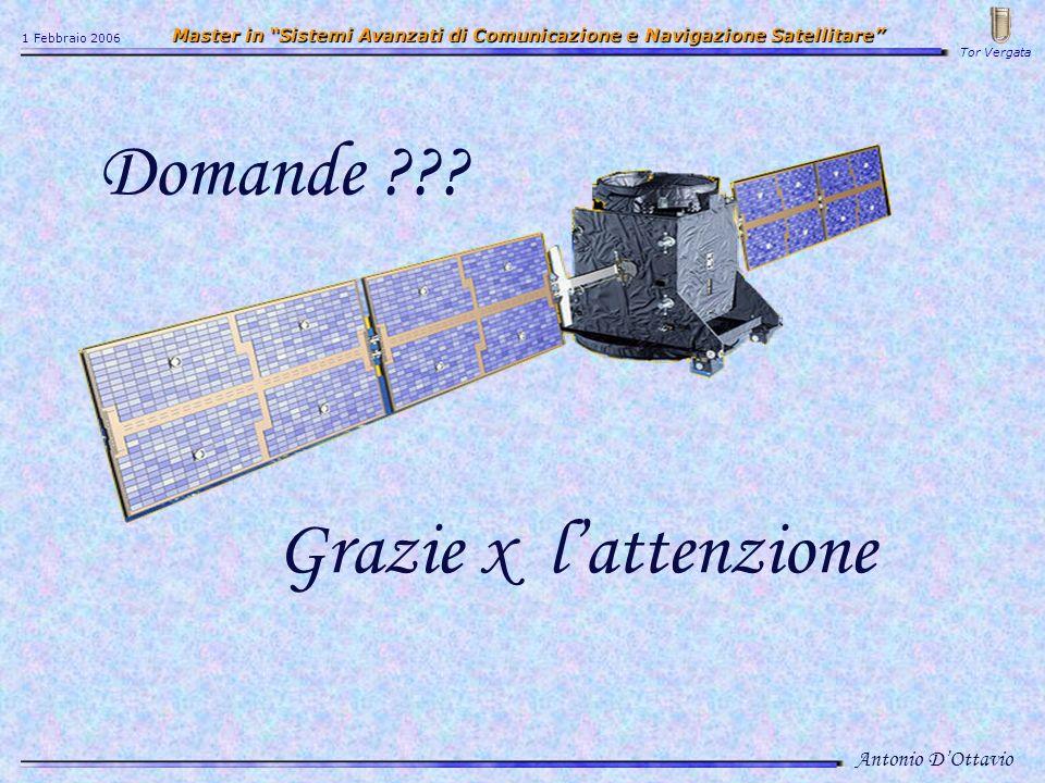 Grazie x lattenzione Domande ??? Antonio DOttavio 1 Febbraio 2006 Master in Sistemi Avanzati di Comunicazione e Navigazione Satellitare Master in Sist