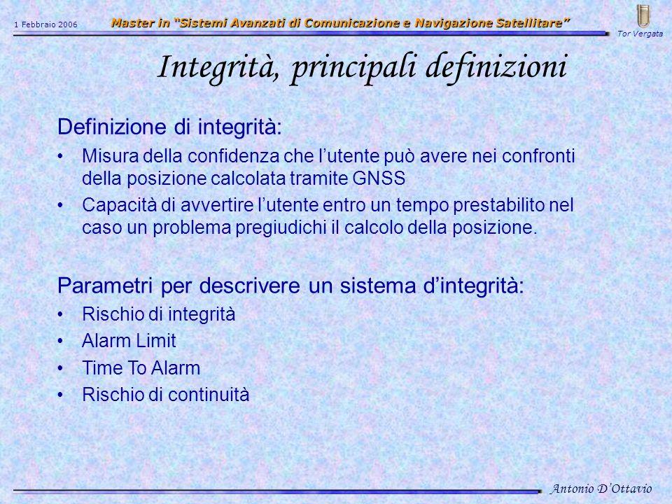 Integrità, principali definizioni Definizione di integrità: Misura della confidenza che lutente può avere nei confronti della posizione calcolata tram