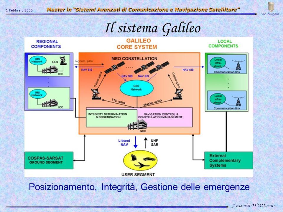 Il sistema Galileo Posizionamento, Integrità, Gestione delle emergenze Antonio DOttavio 1 Febbraio 2006 Master in Sistemi Avanzati di Comunicazione e