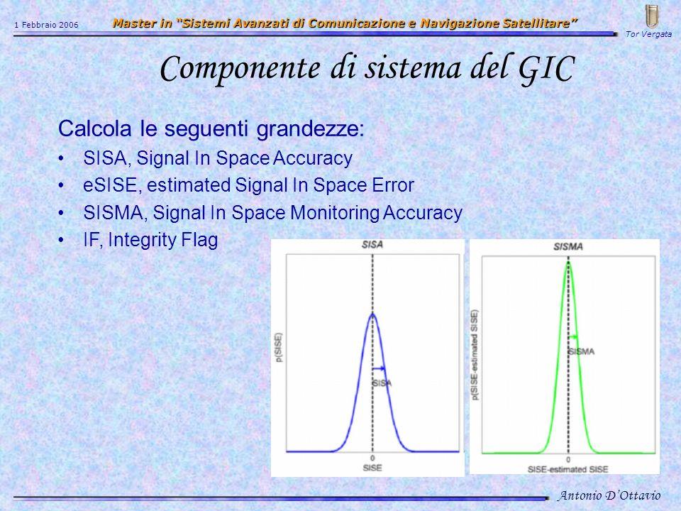 Componente di sistema del GIC Calcola le seguenti grandezze: SISA, Signal In Space Accuracy eSISE, estimated Signal In Space Error SISMA, Signal In Sp