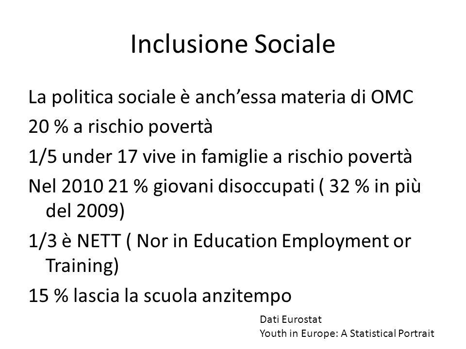 Inclusione Sociale La politica sociale è anchessa materia di OMC 20 % a rischio povertà 1/5 under 17 vive in famiglie a rischio povertà Nel 2010 21 %