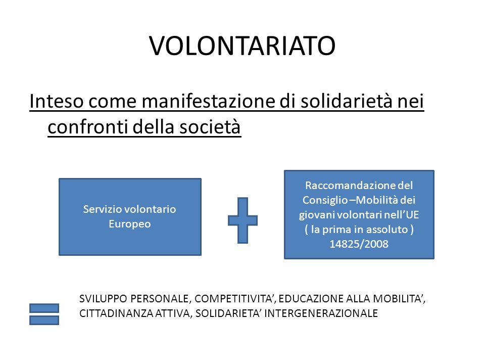 VOLONTARIATO Inteso come manifestazione di solidarietà nei confronti della società Servizio volontario Europeo Raccomandazione del Consiglio –Mobilità
