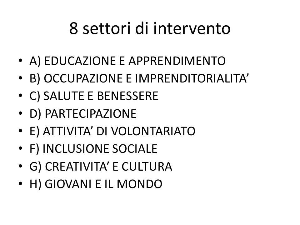 8 settori di intervento A) EDUCAZIONE E APPRENDIMENTO B) OCCUPAZIONE E IMPRENDITORIALITA C) SALUTE E BENESSERE D) PARTECIPAZIONE E) ATTIVITA DI VOLONT