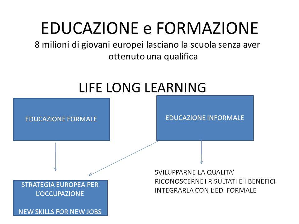 EDUCAZIONE e FORMAZIONE 8 milioni di giovani europei lasciano la scuola senza aver ottenuto una qualifica LIFE LONG LEARNING EDUCAZIONE FORMALE EDUCAZ