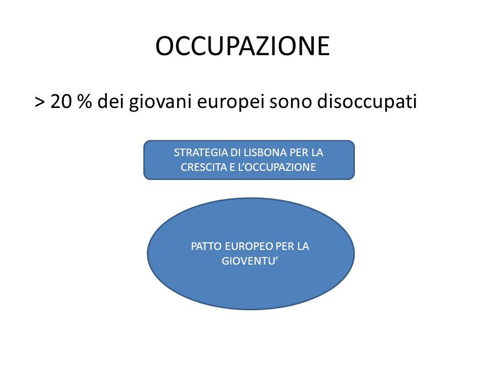 OCCUPAZIONE > 20 % dei giovani europei sono disoccupati STRATEGIA DI LISBONA PER LA CRESCITA E LOCCUPAZIONE PATTO EUROPEO PER LA GIOVENTU