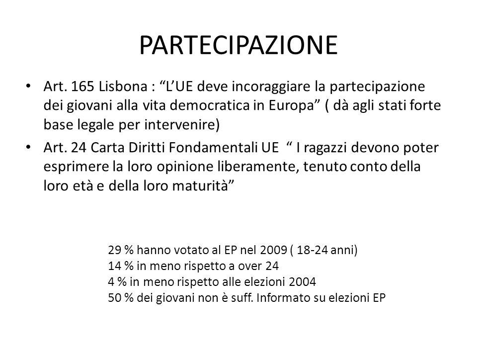 PARTECIPAZIONE Art. 165 Lisbona : LUE deve incoraggiare la partecipazione dei giovani alla vita democratica in Europa ( dà agli stati forte base legal