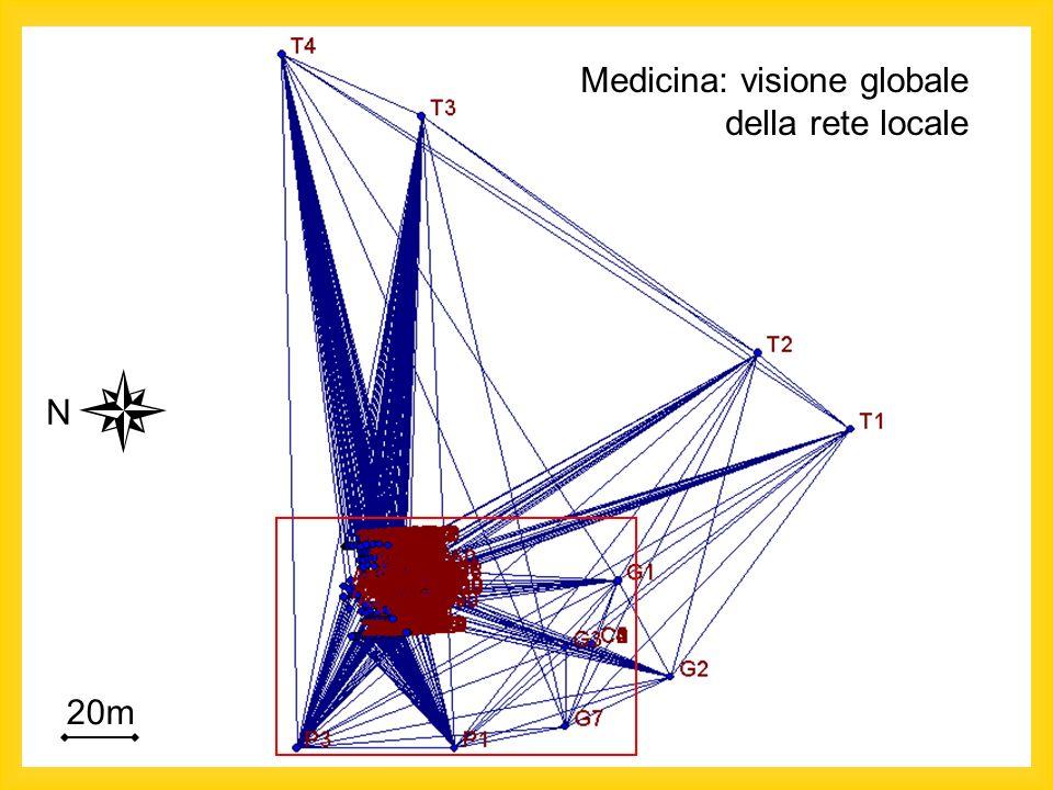 Medicina: visione globale della rete locale 20m N