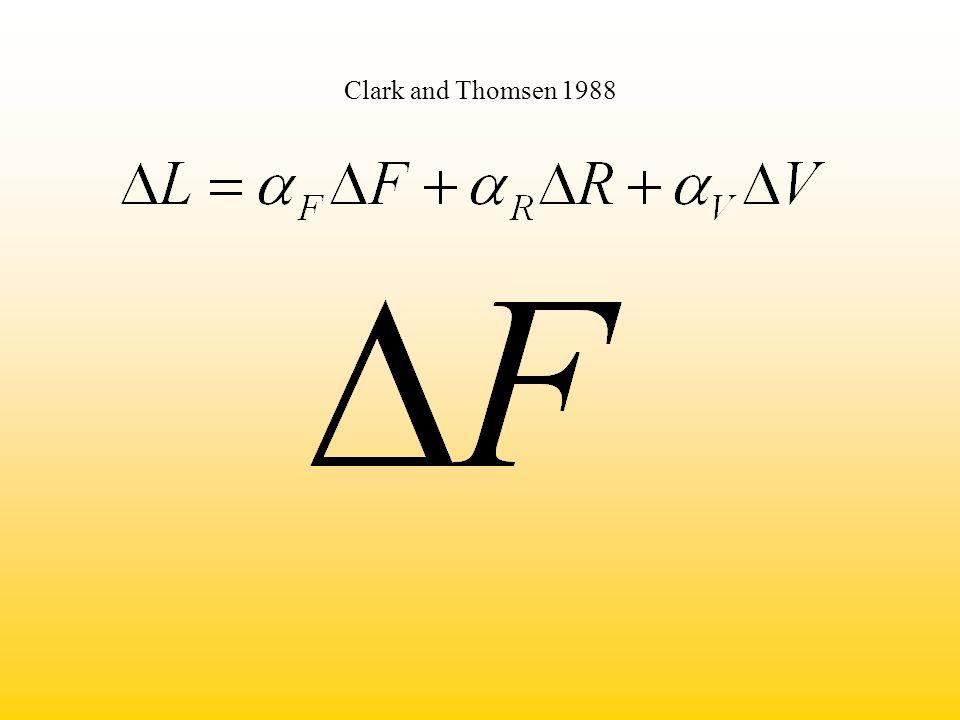Clark and Thomsen 1988