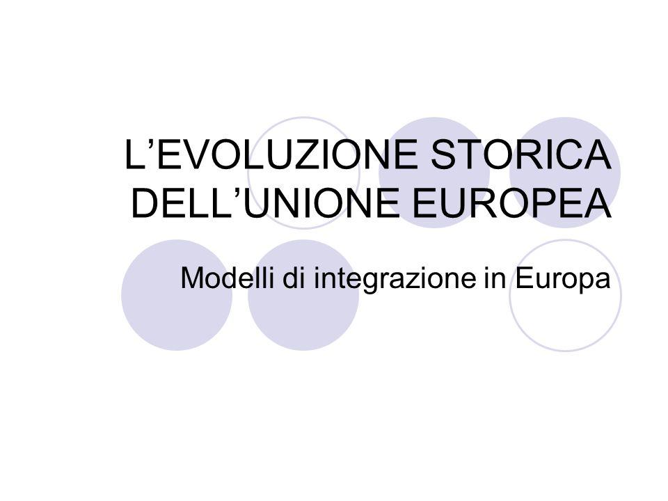 LEVOLUZIONE STORICA DELLUNIONE EUROPEA Modelli di integrazione in Europa