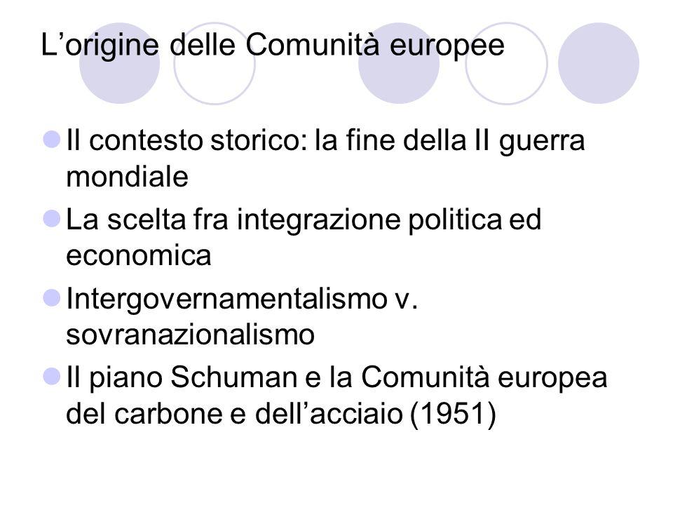 Lorigine delle Comunità europee Il contesto storico: la fine della II guerra mondiale La scelta fra integrazione politica ed economica Intergovernamen