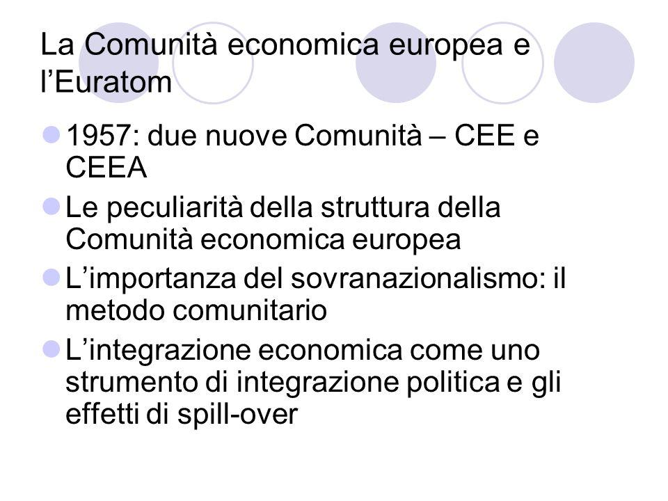 La Comunità economica europea e lEuratom 1957: due nuove Comunità – CEE e CEEA Le peculiarità della struttura della Comunità economica europea Limport