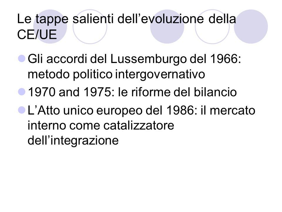 Le tappe salienti dellevoluzione della CE/UE Gli accordi del Lussemburgo del 1966: metodo politico intergovernativo 1970 and 1975: le riforme del bila