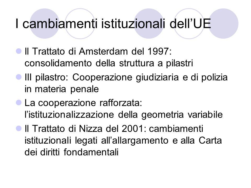 I cambiamenti istituzionali dellUE Il Trattato di Amsterdam del 1997: consolidamento della struttura a pilastri III pilastro: Cooperazione giudiziaria