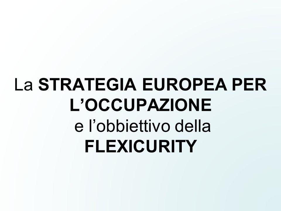 La strategia europea per loccupazione Processo di coordinamento delle politiche del lavoro perseguite dagli stati membri attorno a comuni orientamenti di policy definiti a livello europeo