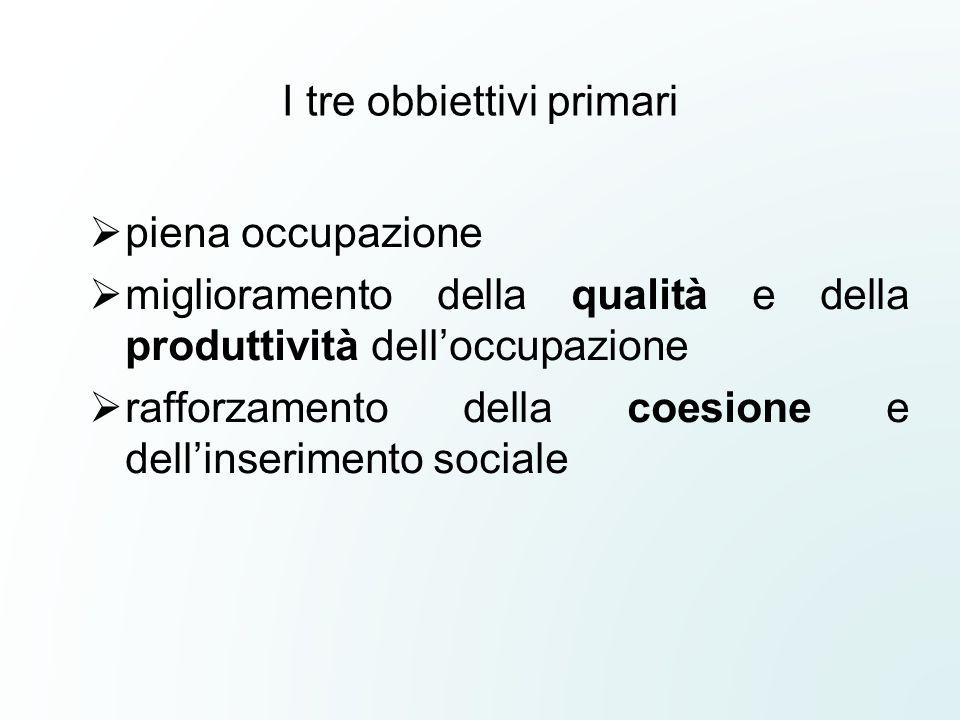 I tre obbiettivi primari piena occupazione miglioramento della qualità e della produttività delloccupazione rafforzamento della coesione e dellinserim