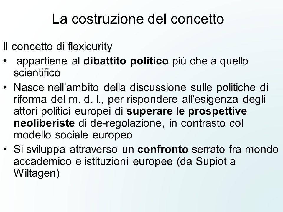 La costruzione del concetto Il concetto di flexicurity appartiene al dibattito politico più che a quello scientifico Nasce nellambito della discussion