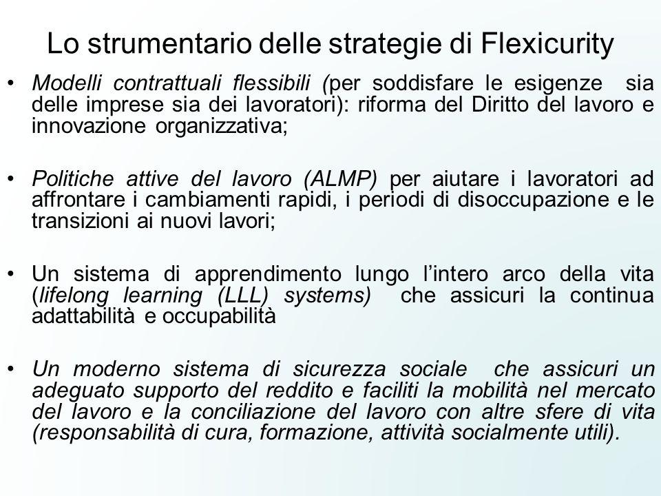 Lo strumentario delle strategie di Flexicurity Modelli contrattuali flessibili (per soddisfare le esigenze sia delle imprese sia dei lavoratori): rifo