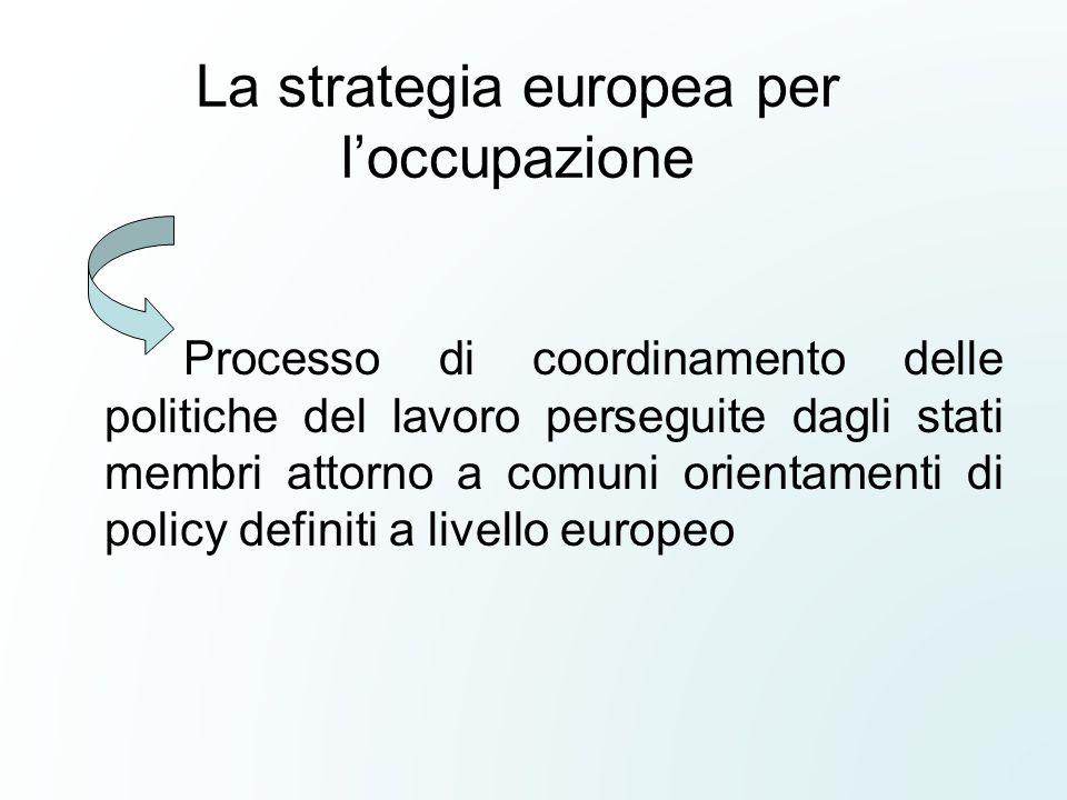 La strategia europea per loccupazione Processo di coordinamento delle politiche del lavoro perseguite dagli stati membri attorno a comuni orientamenti