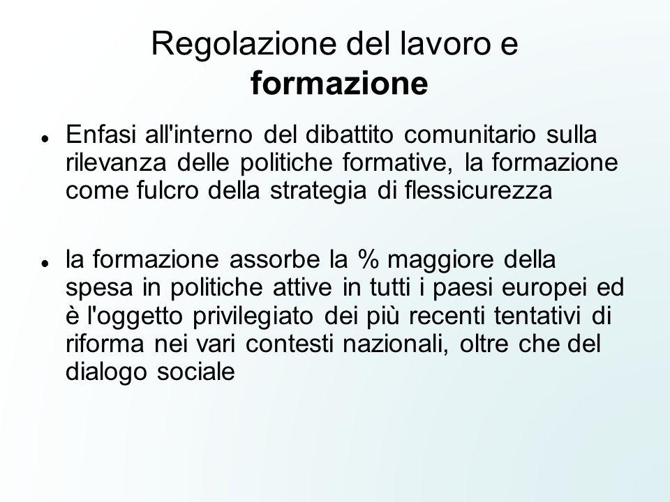 Regolazione del lavoro e formazione Enfasi all'interno del dibattito comunitario sulla rilevanza delle politiche formative, la formazione come fulcro