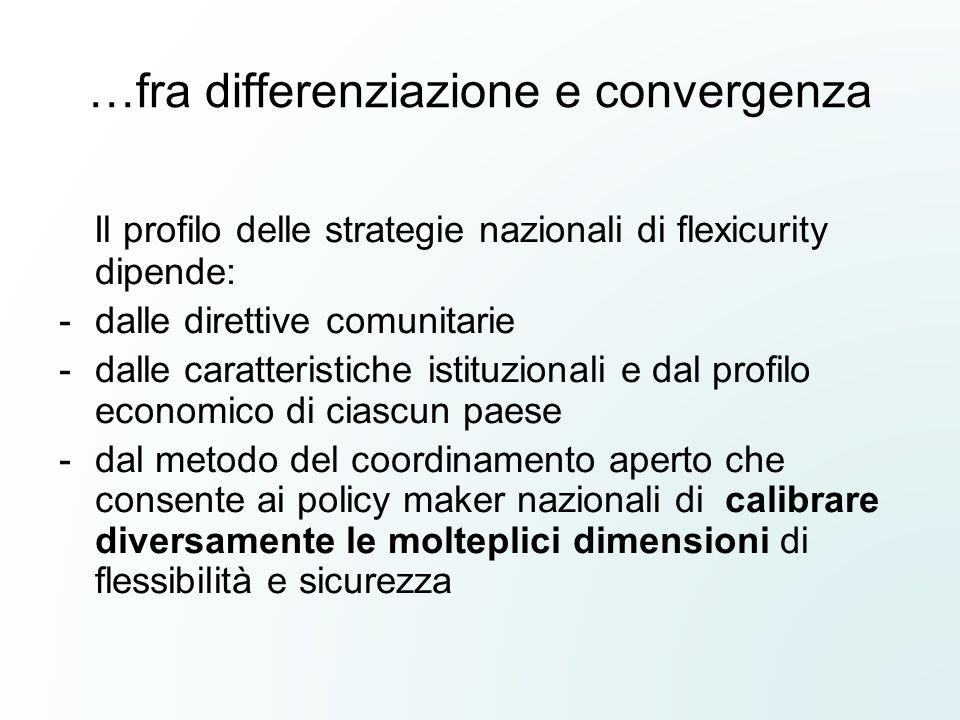 …fra differenziazione e convergenza Il profilo delle strategie nazionali di flexicurity dipende: -dalle direttive comunitarie -dalle caratteristiche i