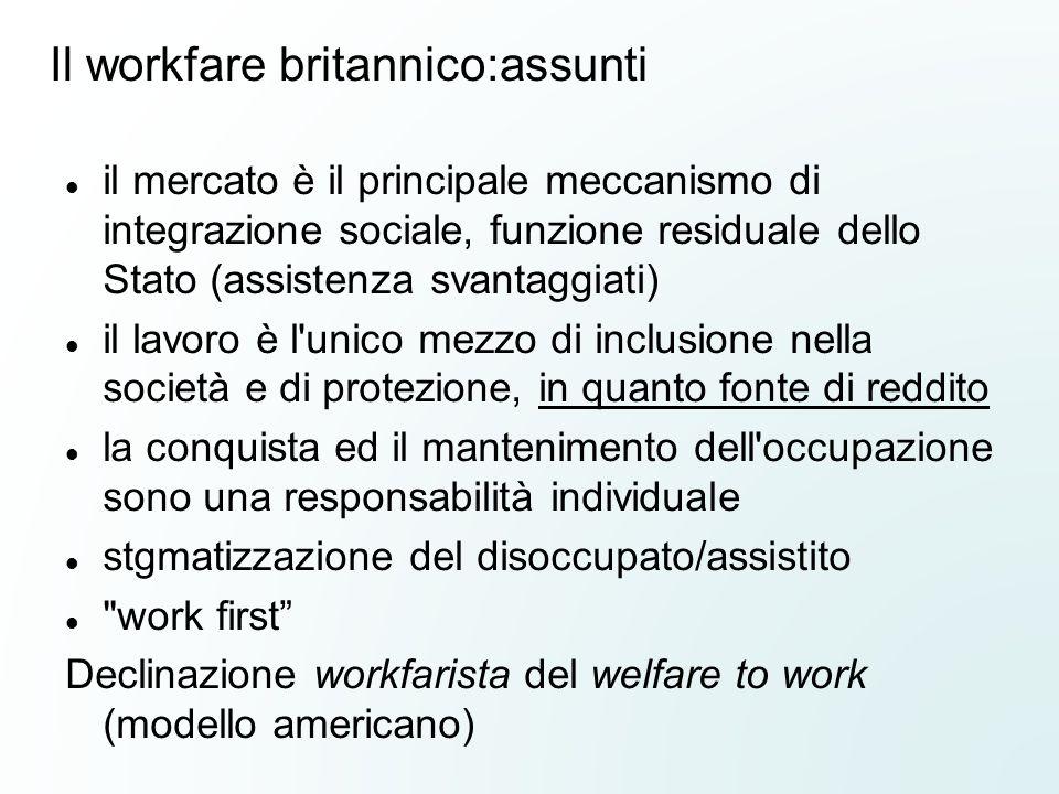 Il workfare britannico:assunti il mercato è il principale meccanismo di integrazione sociale, funzione residuale dello Stato (assistenza svantaggiati)