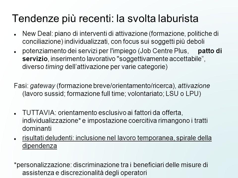 Tendenze più recenti: la svolta laburista New Deal: piano di interventi di attivazione (formazione, politiche di conciliazione) individualizzati, con