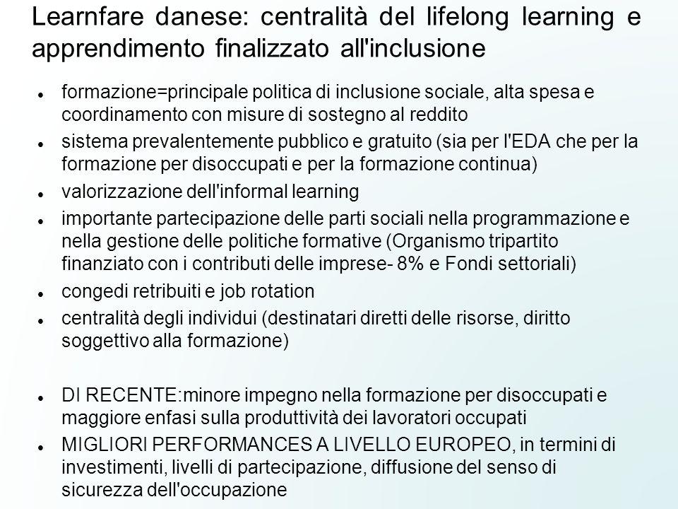 Learnfare danese: centralità del lifelong learning e apprendimento finalizzato all'inclusione formazione=principale politica di inclusione sociale, al