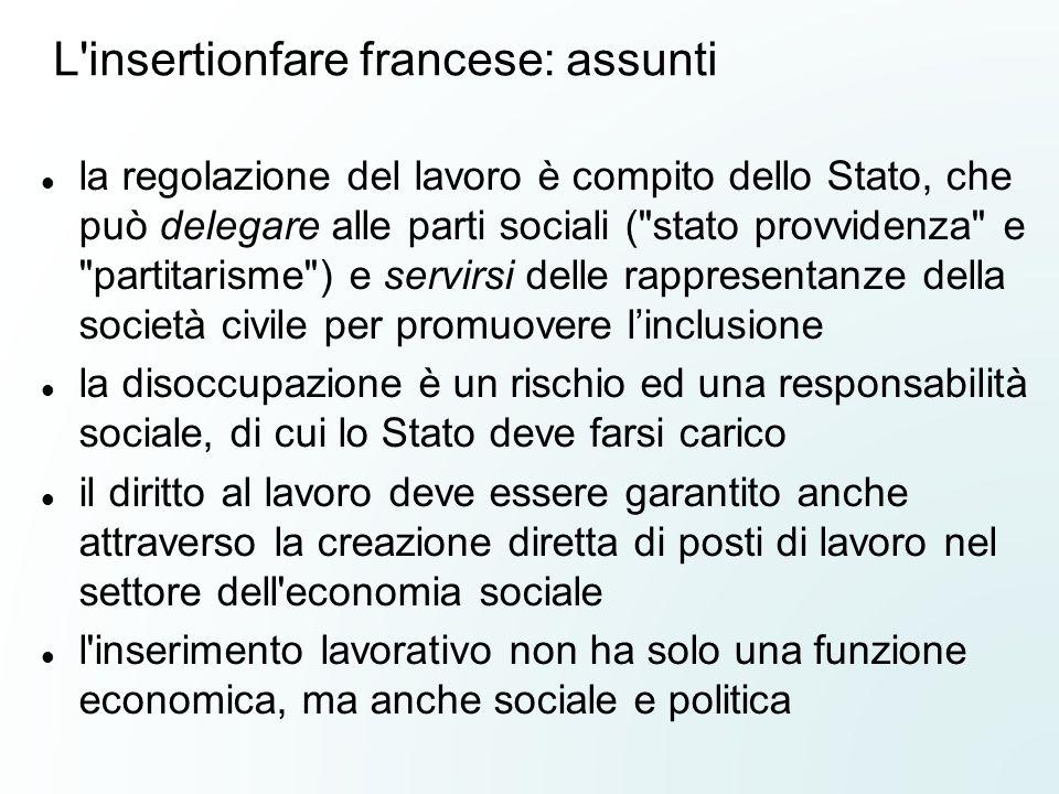 L'insertionfare francese: assunti la regolazione del lavoro è compito dello Stato, che può delegare alle parti sociali (