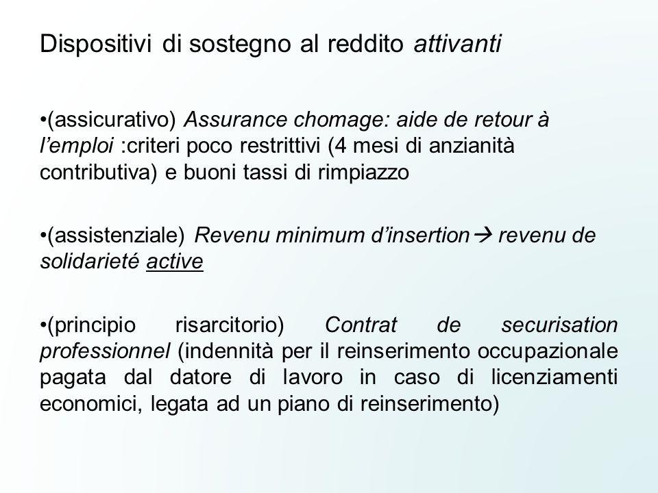 Dispositivi di sostegno al reddito attivanti (assicurativo) Assurance chomage: aide de retour à lemploi :criteri poco restrittivi (4 mesi di anzianità