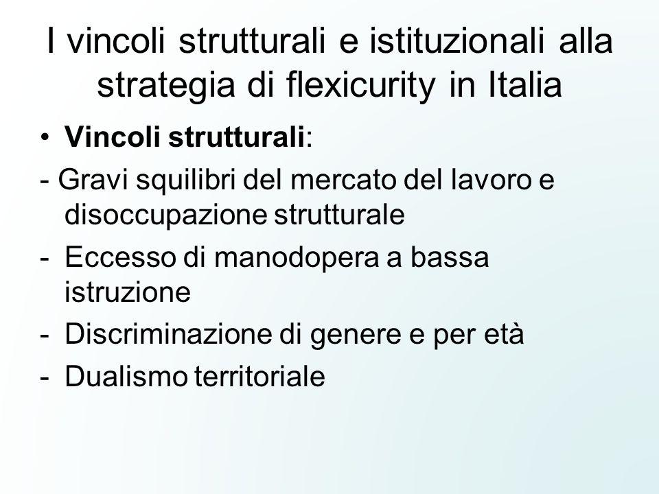 I vincoli strutturali e istituzionali alla strategia di flexicurity in Italia Vincoli strutturali: - Gravi squilibri del mercato del lavoro e disoccup