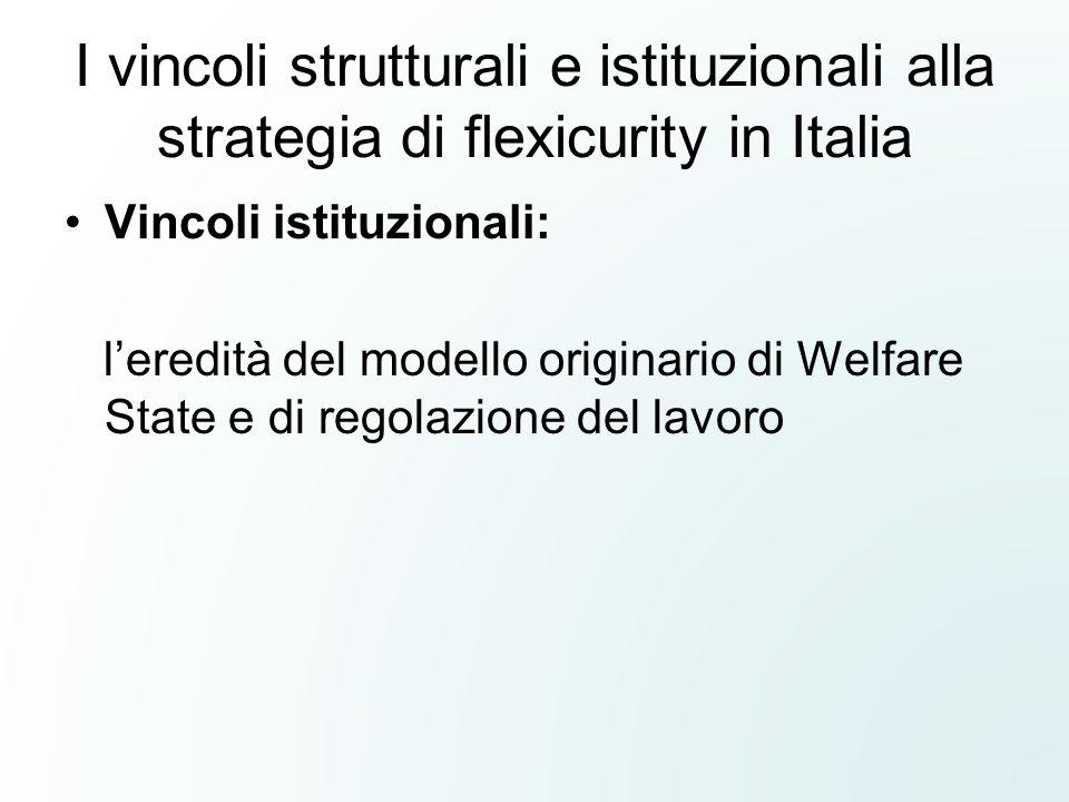 I vincoli strutturali e istituzionali alla strategia di flexicurity in Italia Vincoli istituzionali: leredità del modello originario di Welfare State