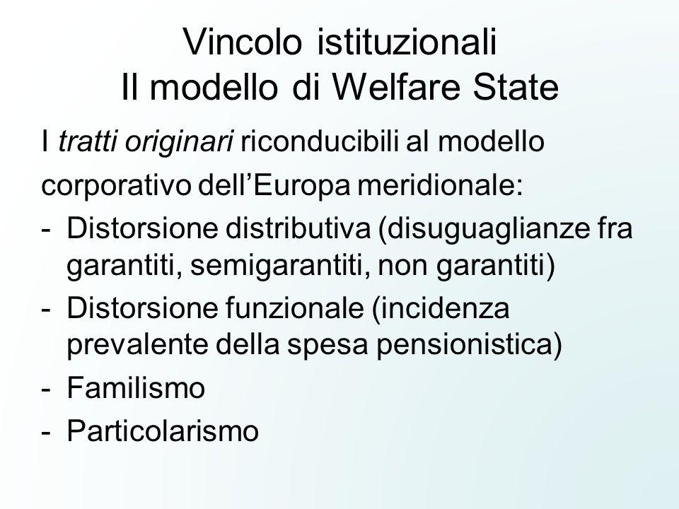 Vincolo istituzionali Il modello di Welfare State I tratti originari riconducibili al modello corporativo dellEuropa meridionale: -Distorsione distrib