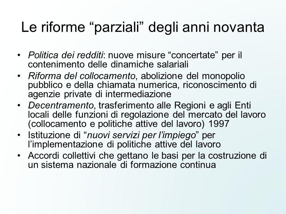 Le riforme parziali degli anni novanta Politica dei redditi: nuove misure concertate per il contenimento delle dinamiche salariali Riforma del colloca