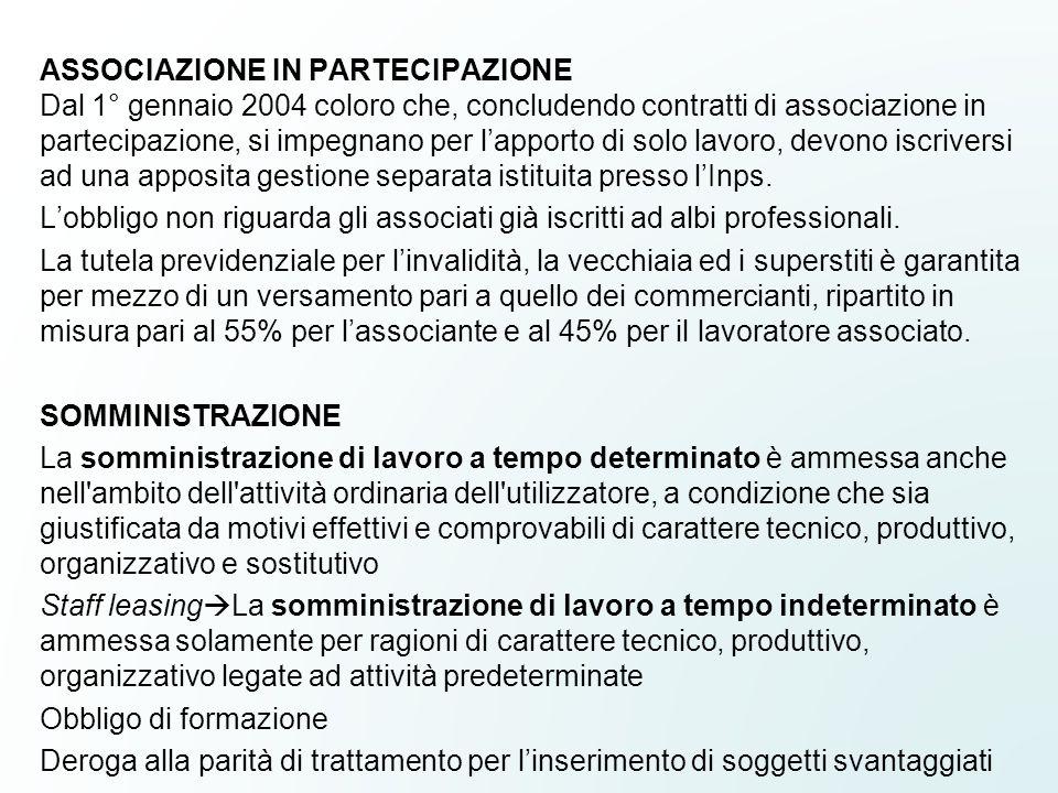 ASSOCIAZIONE IN PARTECIPAZIONE Dal 1° gennaio 2004 coloro che, concludendo contratti di associazione in partecipazione, si impegnano per lapporto di s