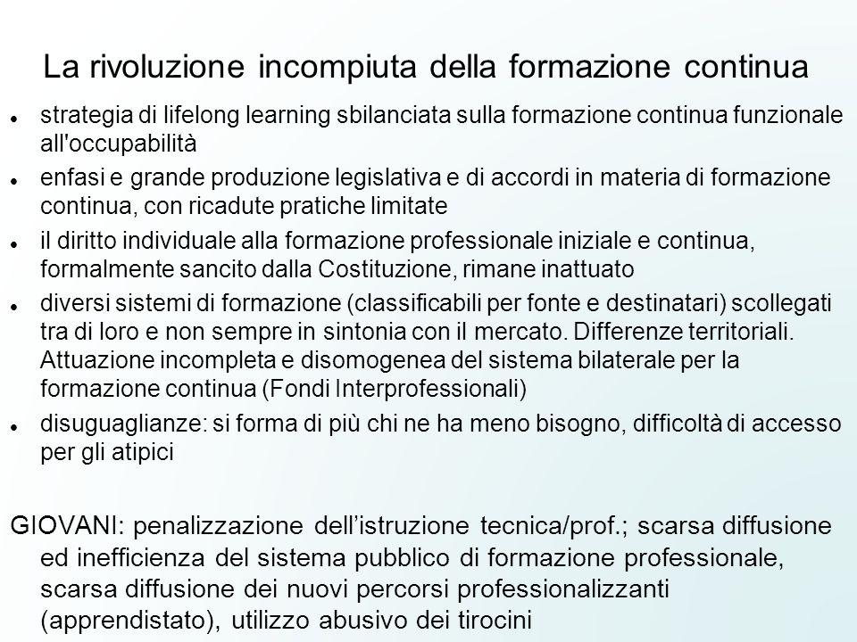 La rivoluzione incompiuta della formazione continua strategia di lifelong learning sbilanciata sulla formazione continua funzionale all'occupabilità e