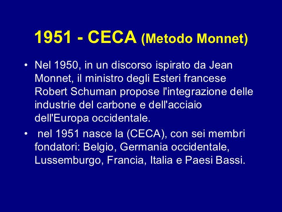 1951 - CECA (Metodo Monnet) Nel 1950, in un discorso ispirato da Jean Monnet, il ministro degli Esteri francese Robert Schuman propose l'integrazione