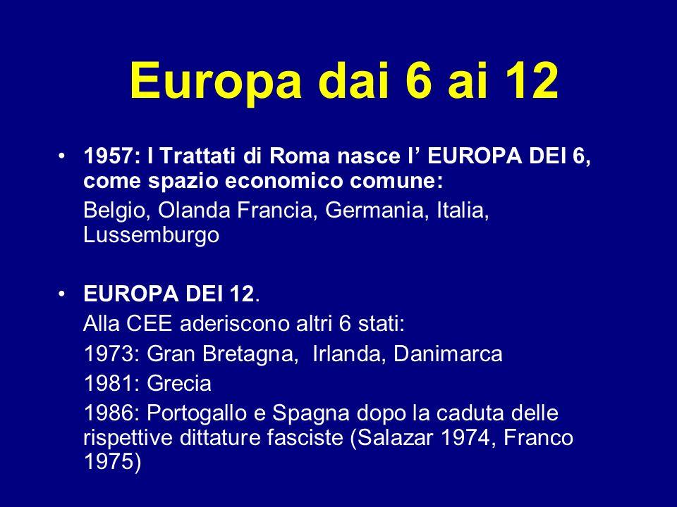 Europa dai 6 ai 12 1957: I Trattati di Roma nasce l EUROPA DEI 6, come spazio economico comune: Belgio, Olanda Francia, Germania, Italia, Lussemburgo