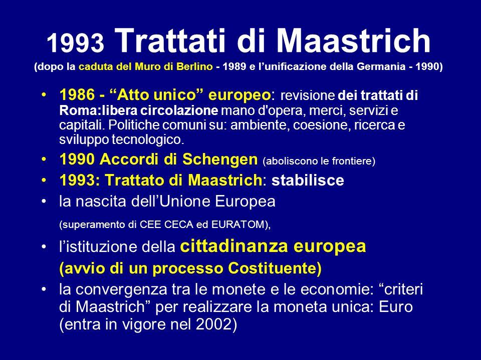 1993 Trattati di Maastrich (dopo la caduta del Muro di Berlino - 1989 e lunificazione della Germania - 1990) 1986 - Atto unico europeo: revisione dei
