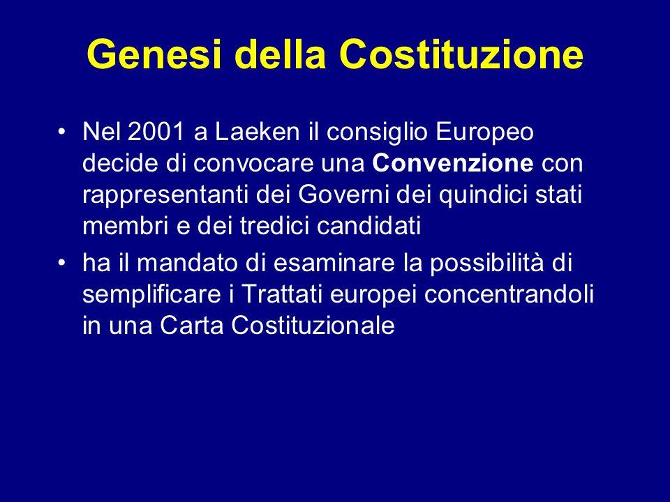 Genesi della Costituzione Nel 2001 a Laeken il consiglio Europeo decide di convocare una Convenzione con rappresentanti dei Governi dei quindici stati