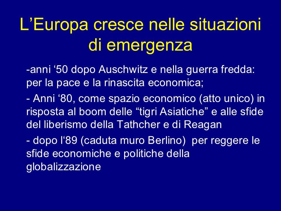 LEuropa cresce nelle situazioni di emergenza -anni 50 dopo Auschwitz e nella guerra fredda: per la pace e la rinascita economica; - Anni 80, come spaz