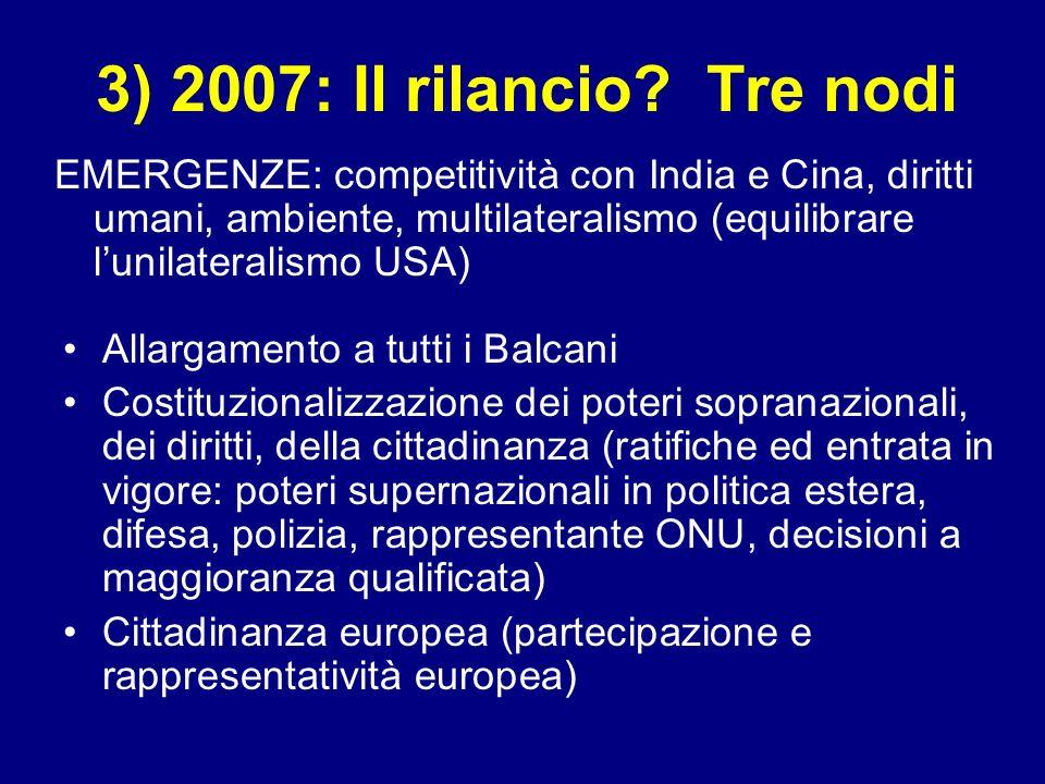 3) 2007: Il rilancio? Tre nodi Allargamento a tutti i Balcani Costituzionalizzazione dei poteri sopranazionali, dei diritti, della cittadinanza (ratif