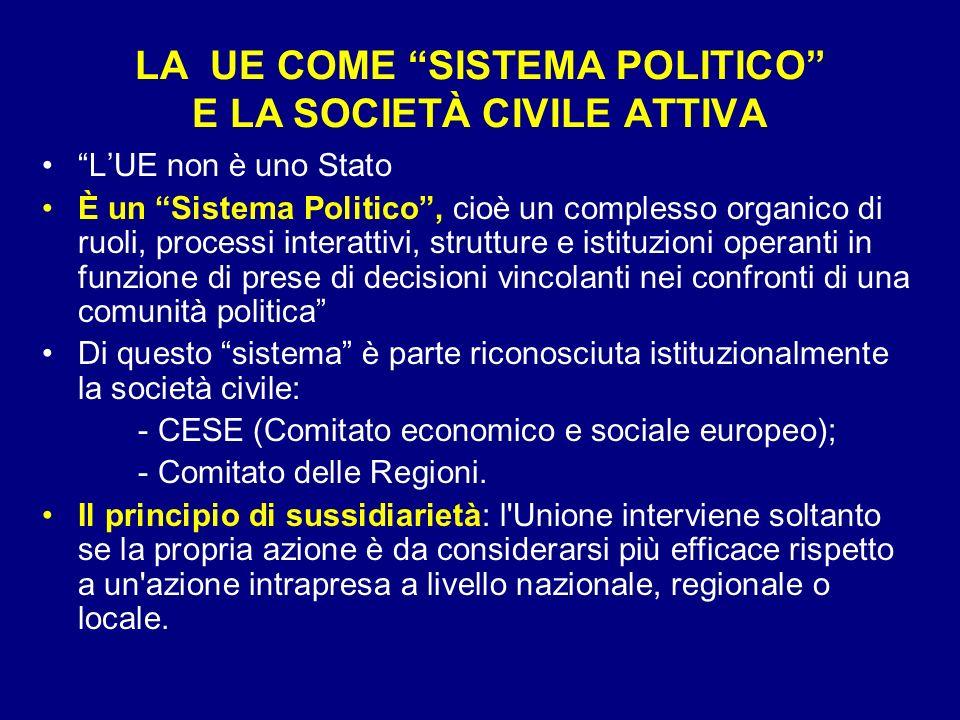 LA UE COME SISTEMA POLITICO E LA SOCIETÀ CIVILE ATTIVA LUE non è uno Stato È un Sistema Politico, cioè un complesso organico di ruoli, processi intera
