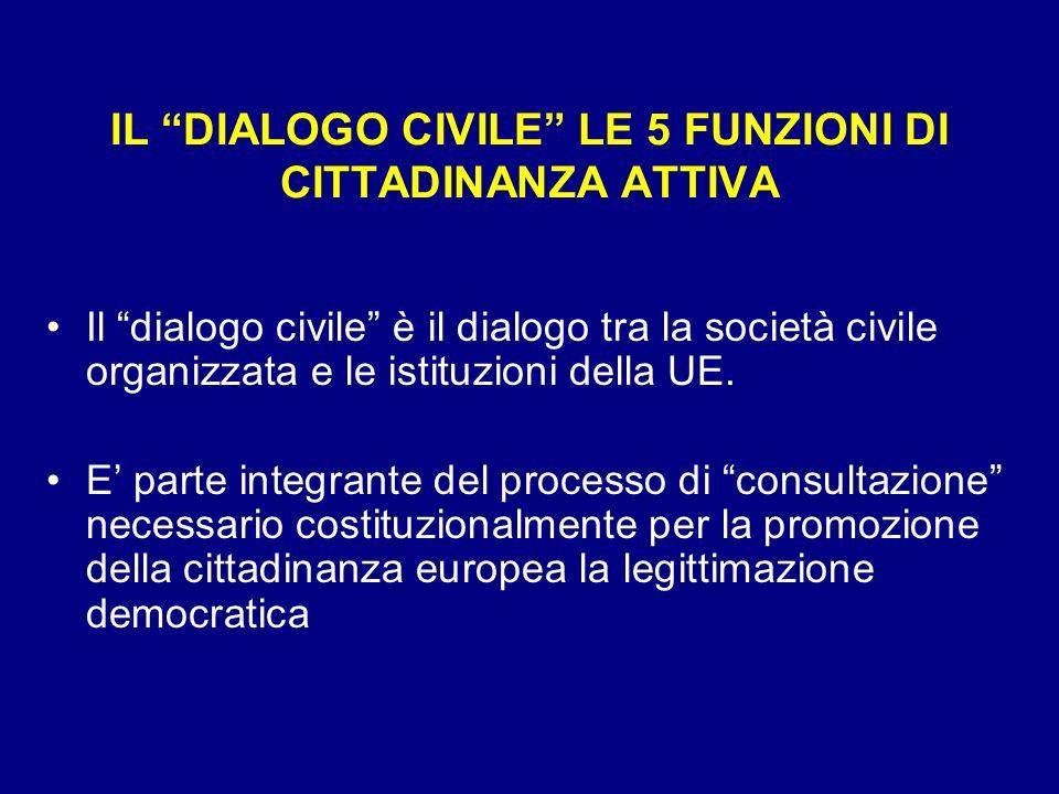 IL DIALOGO CIVILE LE 5 FUNZIONI DI CITTADINANZA ATTIVA Il dialogo civile è il dialogo tra la società civile organizzata e le istituzioni della UE. E p