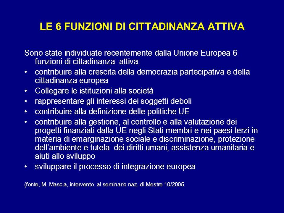 LE 6 FUNZIONI DI CITTADINANZA ATTIVA Sono state individuate recentemente dalla Unione Europea 6 funzioni di cittadinanza attiva: contribuire alla cres