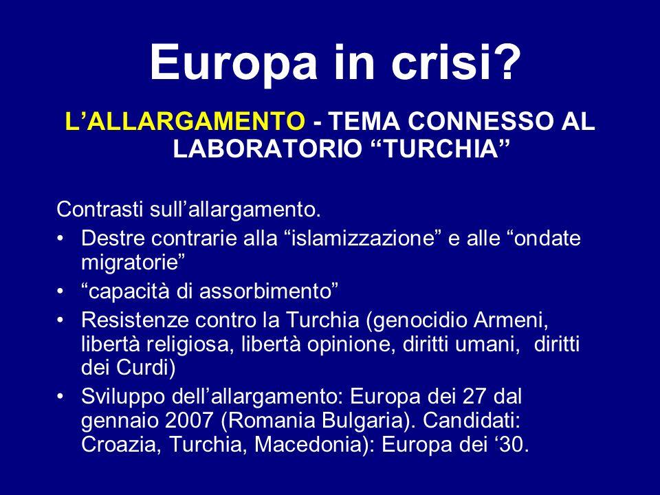 Europa in crisi? LALLARGAMENTO - TEMA CONNESSO AL LABORATORIO TURCHIA Contrasti sullallargamento. Destre contrarie alla islamizzazione e alle ondate m
