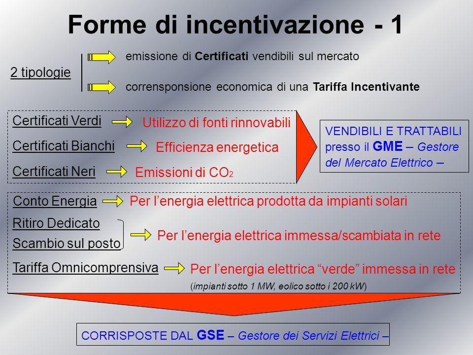 Forme di incentivazione - 1 Conto Energia Ritiro Dedicato Scambio sul posto Per lenergia elettrica prodotta da impianti solari Per lenergia elettrica