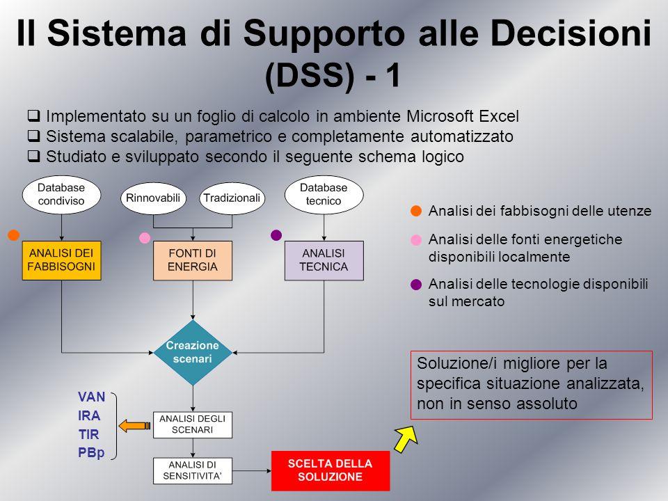 Il Sistema di Supporto alle Decisioni (DSS) - 1 Implementato su un foglio di calcolo in ambiente Microsoft Excel Sistema scalabile, parametrico e comp