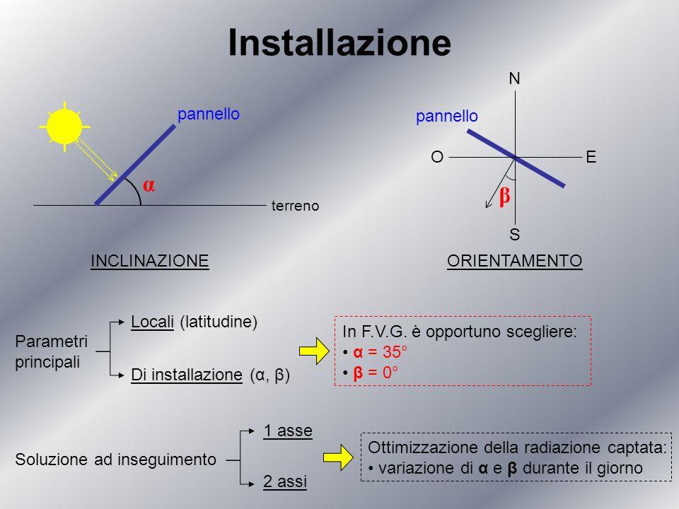 Installazione pannello α terreno N S EO pannello β Parametri principali Locali (latitudine) Di installazione (α, β) In F.V.G. è opportuno scegliere: α